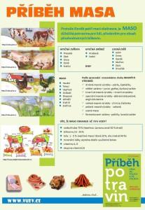 pribeh_masa